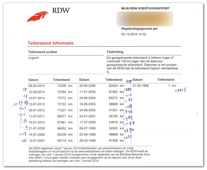 1-RDW